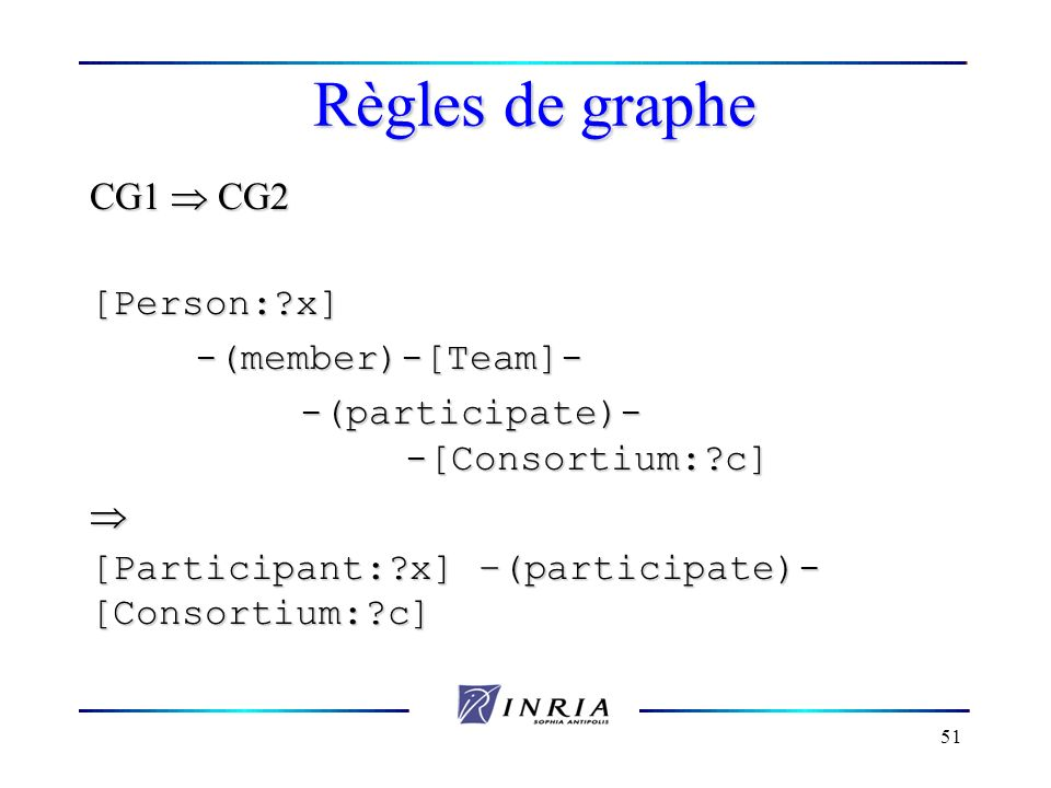Règles de graphe CG1  CG2 [Person: x] -(member)-[Team]-